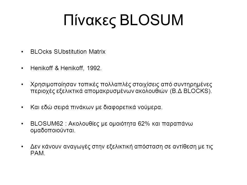 Πίνακες BLOSUM BLOcks SUbstitution Matrix Henikoff & Henikoff, 1992. Χρησιμοποίησαν τοπικές πολλαπλές στοιχίσεις από συντηρημένες περιοχές εξελικτικά