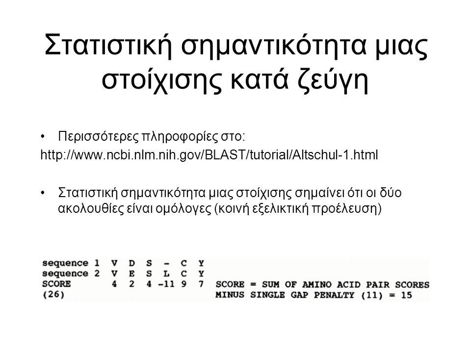 Στατιστική σημαντικότητα μιας στοίχισης κατά ζεύγη Περισσότερες πληροφορίες στο: http://www.ncbi.nlm.nih.gov/BLAST/tutorial/Altschul-1.html Στατιστική