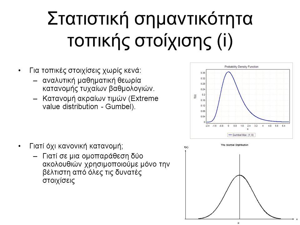 Στατιστική σημαντικότητα τοπικής στοίχισης (i) Για τοπικές στοιχίσεις χωρίς κενά: –αναλυτική μαθηματική θεωρία κατανομής τυχαίων βαθμολογιών. –Κατανομ