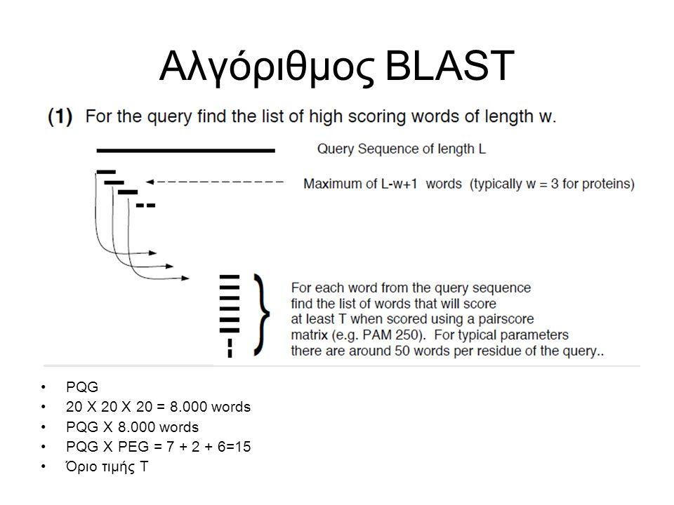 Αλγόριθμος BLAST PQG 20 X 20 X 20 = 8.000 words PQG X 8.000 words PQG X PEG = 7 + 2 + 6=15 Όριο τιμής Τ