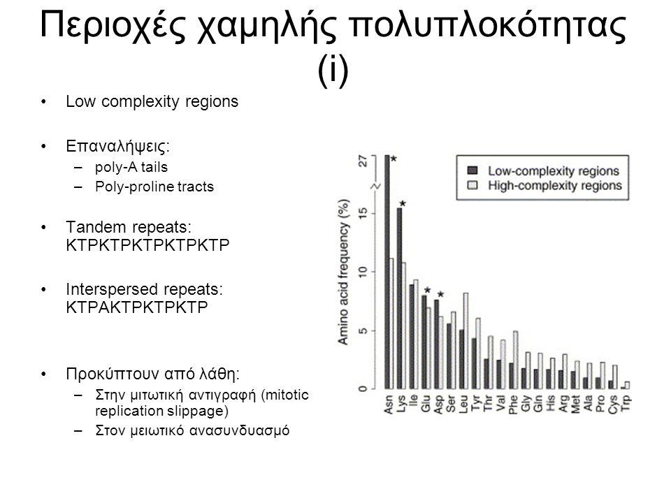 Περιοχές χαμηλής πολυπλοκότητας (i) Low complexity regions Επαναλήψεις: –poly-A tails –Poly-proline tracts Tandem repeats: KTPKTPKTPKTPKTP Intersperse