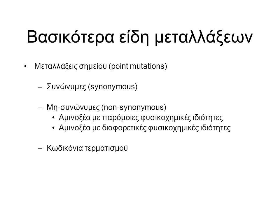 Βασικότερα είδη μεταλλάξεων Μεταλλάξεις σημείου (point mutations) –Συνώνυμες (synonymous) –Μη-συνώνυμες (non-synonymous) Αμινοξέα με παρόμοιες φυσικοχ