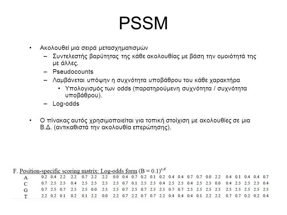 PSSM Ακολουθεί μια σειρά μετασχηματισμών –Συντελεστής βαρύτητας της κάθε ακολουθίας με βάση την ομοιότητά της με άλλες. –Pseudocounts –Λαμβάνεται υπόψ