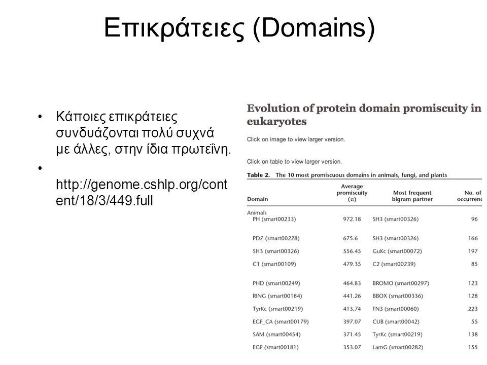 Επικράτειες (Domains) Κάποιες επικράτειες συνδυάζονται πολύ συχνά με άλλες, στην ίδια πρωτεΐνη. http://genome.cshlp.org/cont ent/18/3/449.full
