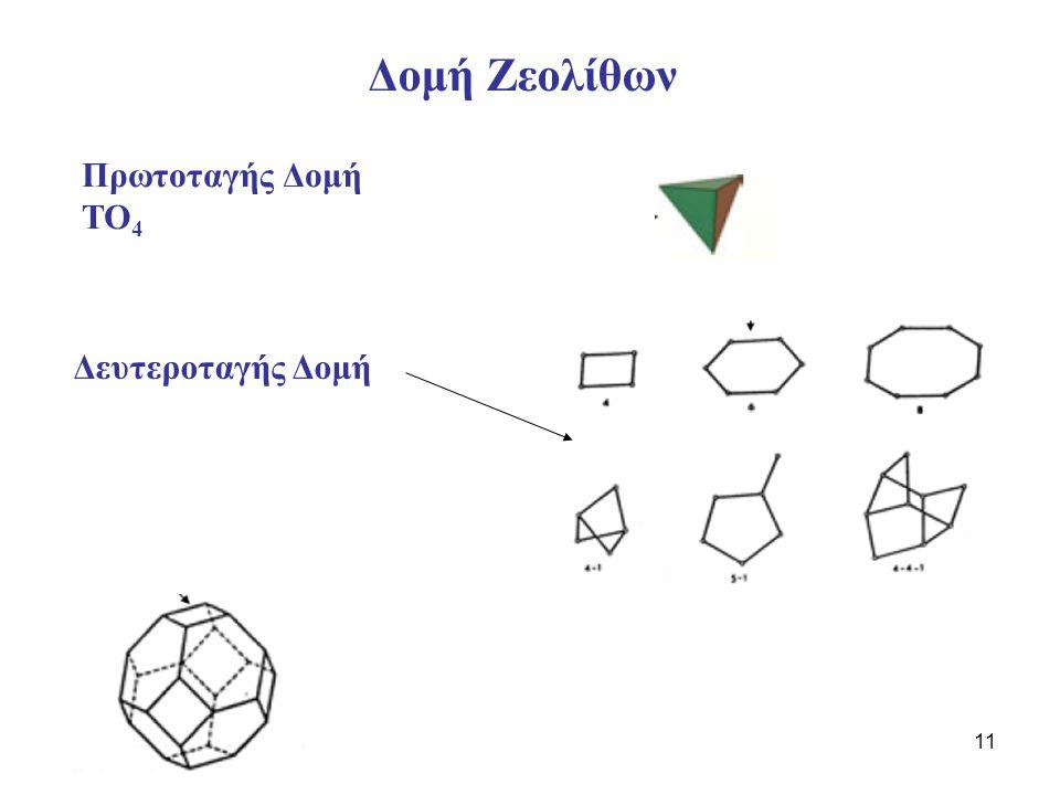 11 Πρωτοταγής Δομή ΤΟ 4 Δευτεροταγής Δομή Δομή Ζεολίθων