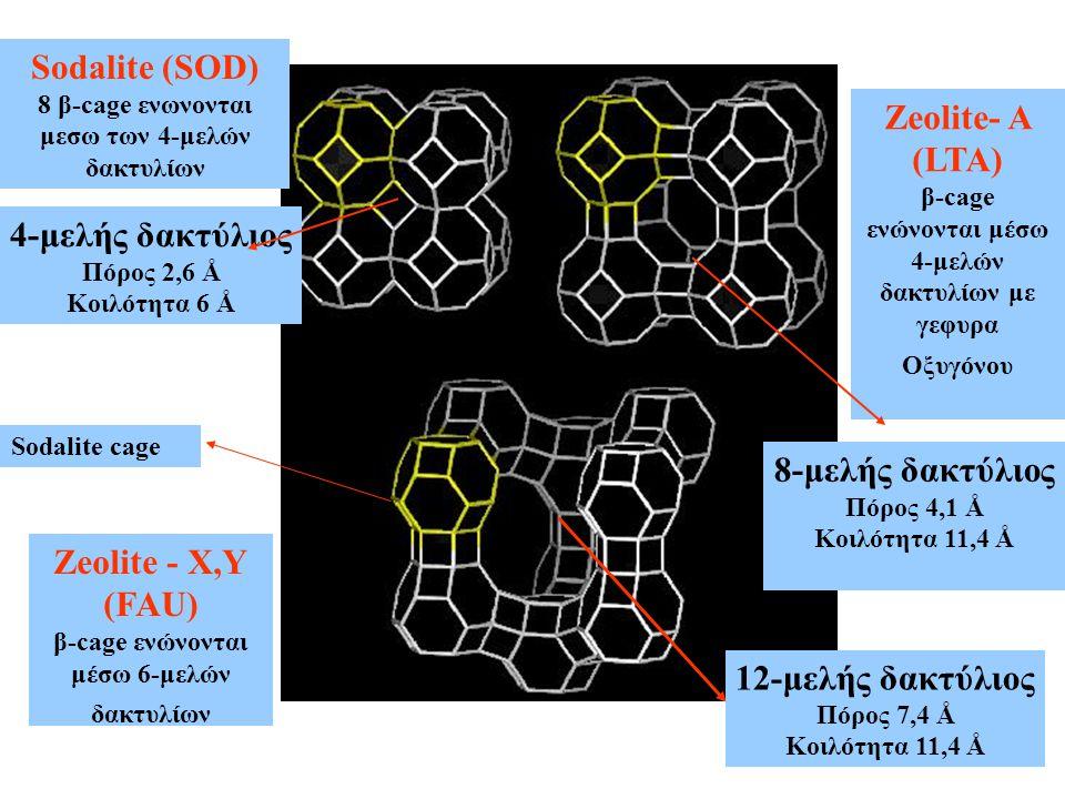 13 Sodalite (SOD) 8 β-cage ενωνονται μεσω των 4-μελών δακτυλίων Zeolite- A (LTA) β-cage ενώνονται μέσω 4-μελών δακτυλίων με γεφυρα Οξυγόνου Zeolite -