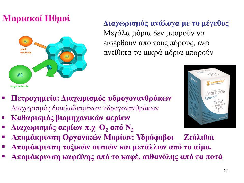 21 Μοριακοί Ηθμοί  Πετροχημεία: Διαχωρισμός υδρογονανθράκων Διαχωρισμός διακλαδισμένων υδρογονανθράκων  Κ αθαρισμός βιομηχανικών αερίων  Διαχωρισμό