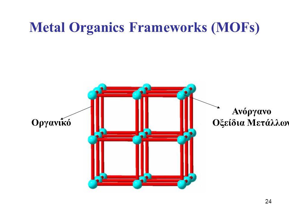 24 Metal Organics Frameworks (MOFs) Ανόργανο Οξείδια Μετάλλων Οργανικό