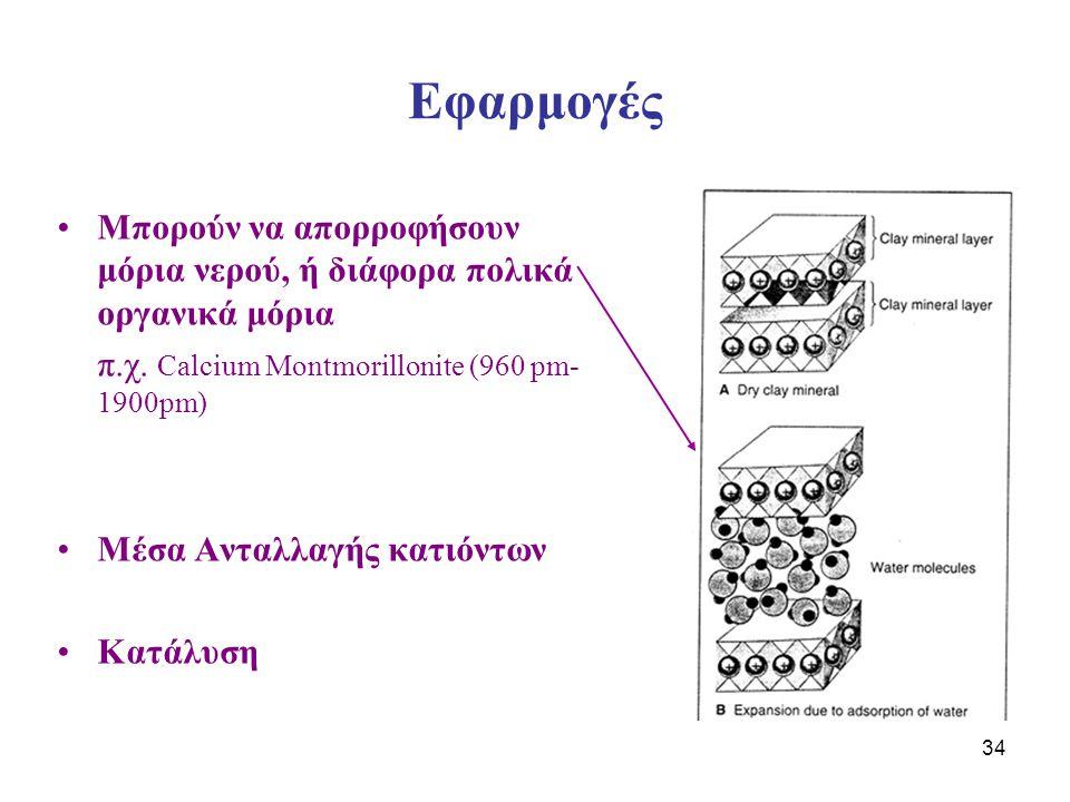 34 Εφαρμογές Μπορούν να απορροφήσουν μόρια νερού, ή διάφορα πολικά οργανικά μόρια π.χ. Calcium Montmorillonite (960 pm- 1900pm) Μέσα Ανταλλαγής κατιόν