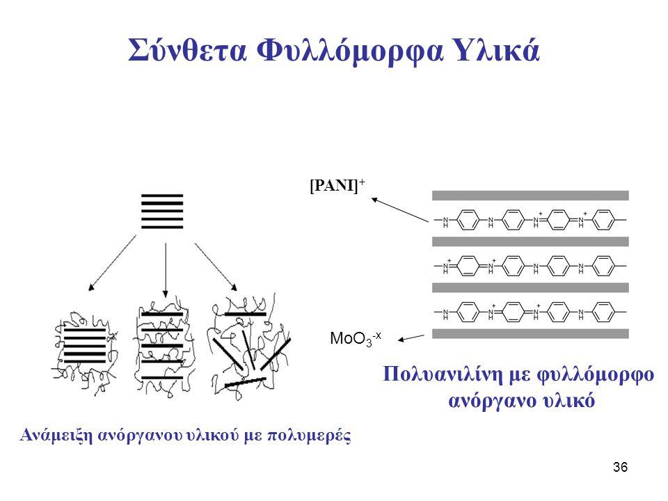 36 Σύνθετα Φυλλόμορφα Υλικά Πολυανιλίνη με φυλλόμορφο ανόργανο υλικό [PANI] + MoO 3 -x Ανάμειξη ανόργανου υλικού με πολυμερές