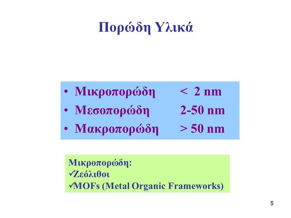 5 Μικροπορώδη < 2 nm Μεσοπορώδη2-50 nm Μακροπορώδη> 50 nm Μικροπορώδη: Ζεόλιθοι MOFs (Metal Organic Frameworks)