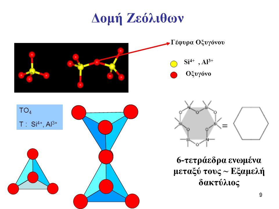 9 Δομή Ζεόλιθων TO 4 T : Si 4+, Al 3+ Γέφυρα Οξυγόνου Si 4+, Al 3+ 6-τετράεδρα ενωμένα μεταξύ τους ~ Εξαμελή δακτύλιος Οξυγόνο