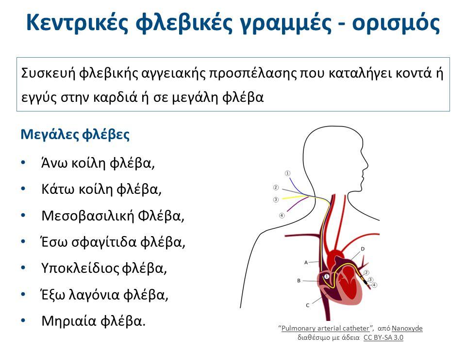 Λόγοι τοποθέτησης κεντρικής γραμμής Περιορισμένη φλεβική προσπέλαση, Χορήγηση υψηλής ωσμωτικότητας ή καυστικών διαλυμάτων ή φαρμάκων, Συχνή χορήγηση παραγώγων αίματος, Συχνές αιμοληψίες, Μέτρηση κεντρικής φλεβικής πίεσης, Αιμοδιάλυση/Αιμοδιήθηση.