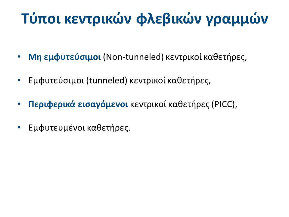 Πλεονεκτήματα-Μειονεκτήματα Τοποθέτησης ΚΦΚ στην έσω σφαγίτιδα ΘέσηΠλεονεκτήματαΜειονεκτήματα Έσω σφαγίτιδα φλέβα.