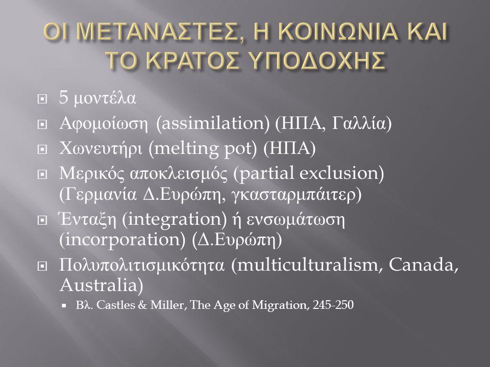  5 μοντέλα  Αφομοίωση (assimilation) ( ΗΠΑ, Γαλλία )  Χωνευτήρι (melting pot) ( ΗΠΑ )  Μερικός αποκλεισμός (partial exclusion) ( Γερμανία Δ. Ευρώπ