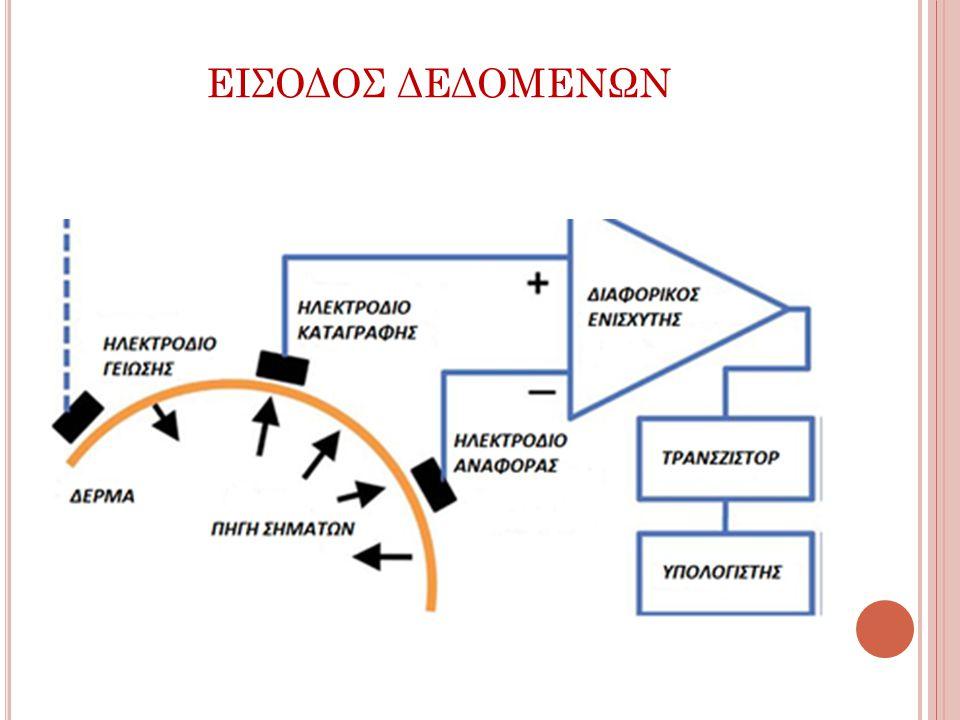 ΕΙΣΟΔΟΣ ΔΕΔΟΜΕΝΩΝ