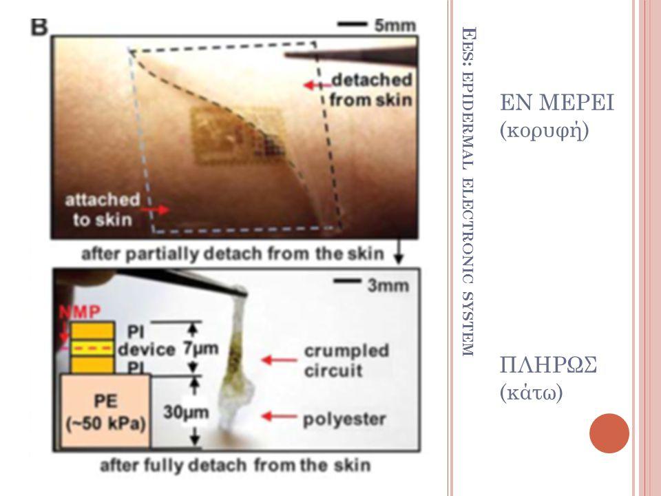 Ε ΕS : EPIDERMAL ELECTRONIC SYSTEM ΕΝ ΜΕΡΕΙ (κορυφή) ΠΛΗΡΩΣ (κάτω)