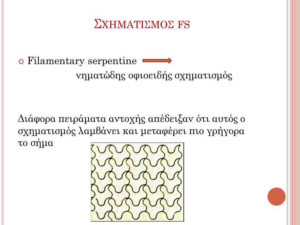 Σ ΧΗΜΑΤΙΣΜΟΣ FS Filamentary serpentine νηματώδης οφιοειδής σχηματισμός Διάφορα πειράματα αντοχής απέδειξαν ότι αυτός ο σχηματισμός λαμβάνει και μεταφέρει πιο γρήγορα το σήμα