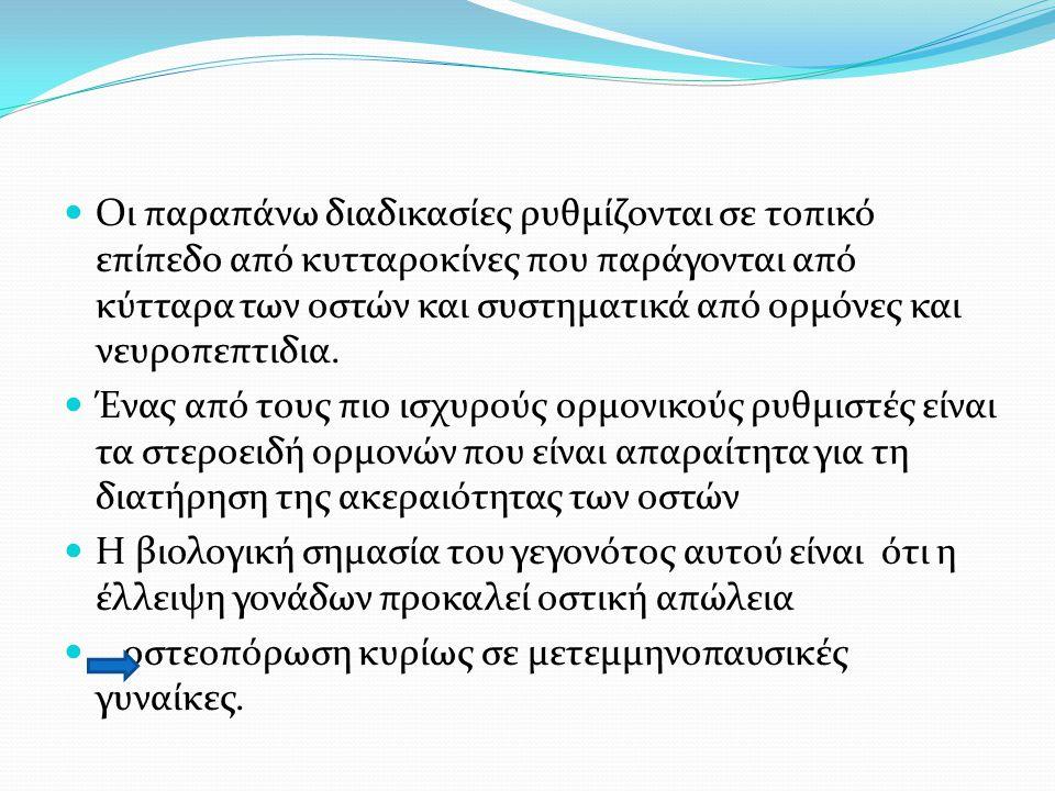 Η οστεοκαλσίνη ρυθμίζει την αντρική γονιμότητα ως μια ορμόνη που προέρχεται από τους οστεοβλάστες Για να αποδείξουμε ότι η οστεοκαλσίνη ρυθμίζει την αντρική γονιμότητα ως μια ορμόνη προερχόμενη από οστεοβλάστη και όχι ως ένα παράγοντα που εκκρίνεται από τους όρχεις πραγματοποιήθηκαν πειράματα 1.