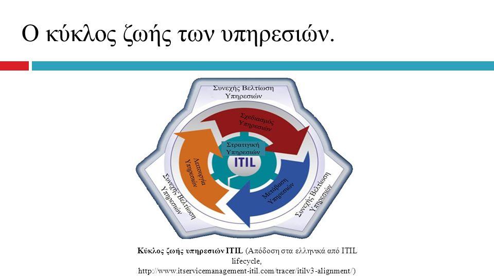 Ο κύκλος ζωής των υπηρεσιών. Κύκλος ζωής υπηρεσιών ITIL (Απόδοση στα ελληνικά από ΙΤΙL lifecycle, http://www.itservicemanagement-itil.com/tracer/itilv