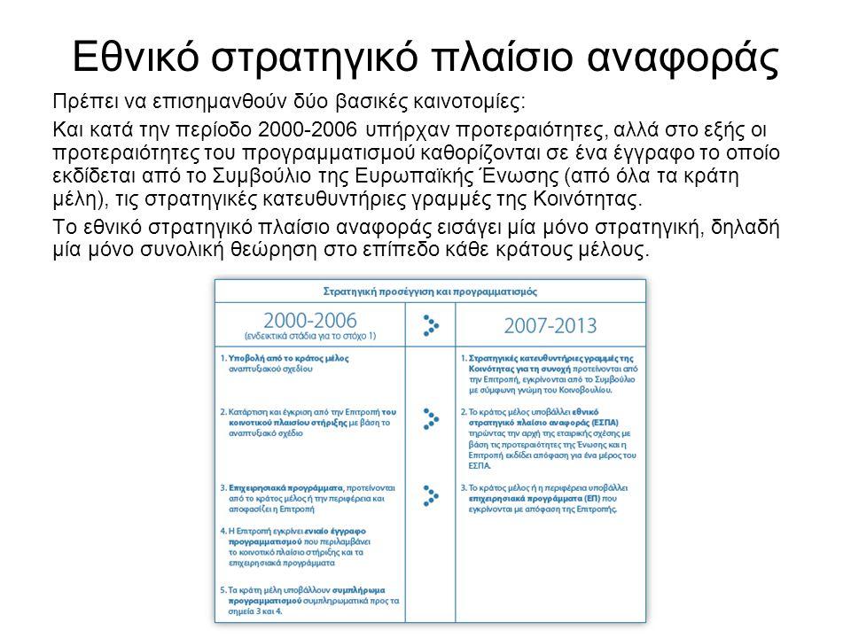 Εθνικό στρατηγικό πλαίσιο αναφοράς Πρέπει να επισημανθούν δύο βασικές καινοτομίες: Και κατά την περίοδο 2000-2006 υπήρχαν προτεραιότητες, αλλά στο εξής οι προτεραιότητες του προγραμματισμού καθορίζονται σε ένα έγγραφο το οποίο εκδίδεται από το Συμβούλιο της Ευρωπαϊκής Ένωσης (από όλα τα κράτη μέλη), τις στρατηγικές κατευθυντήριες γραμμές της Κοινότητας.