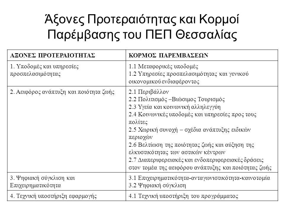 Άξονες Προτεραιότητας και Κορμοί Παρέμβασης του ΠΕΠ Θεσσαλίας ΑΞΟΝΕΣ ΠΡΟΤΕΡΑΙΟΤΗΤΑΣΚΟΡΜΟΣ ΠΑΡΕΜΒΑΣΕΩΝ 1.