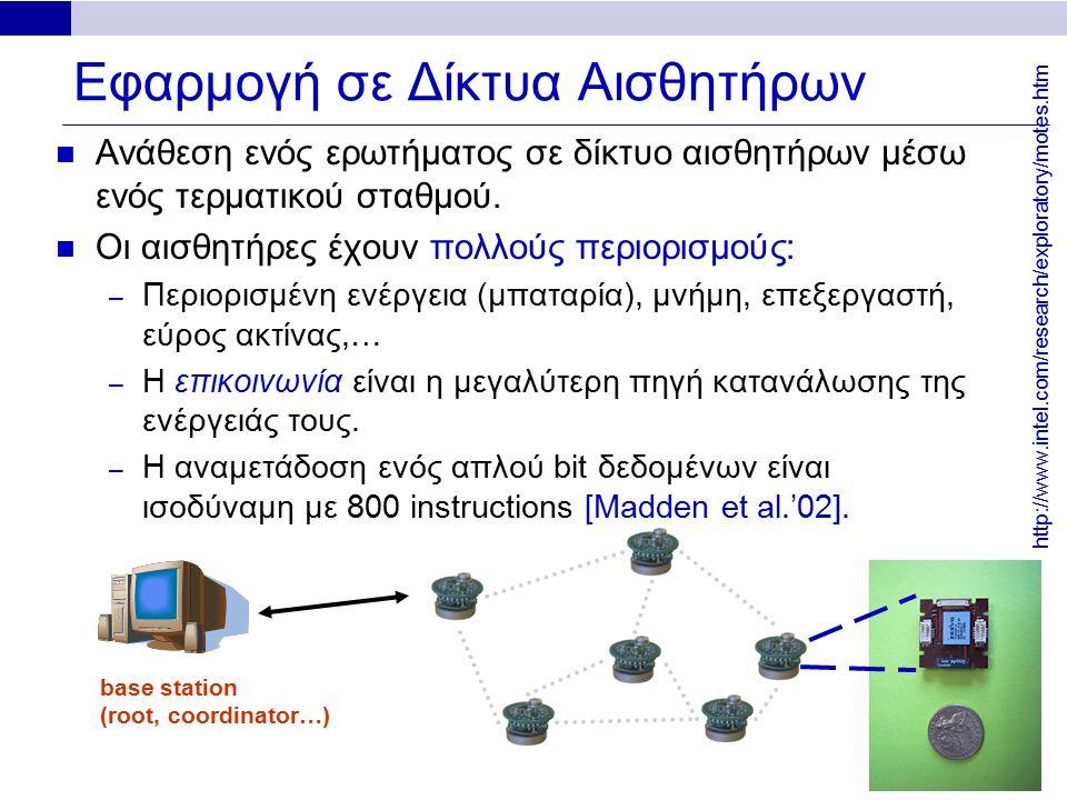 Εφαρμογή σε Δίκτυα Αισθητήρων Ανάθεση ενός ερωτήματος σε δίκτυο αισθητήρων μέσω ενός τερματικού σταθμού. Οι αισθητήρες έχουν πολλούς περιορισμούς: – Π