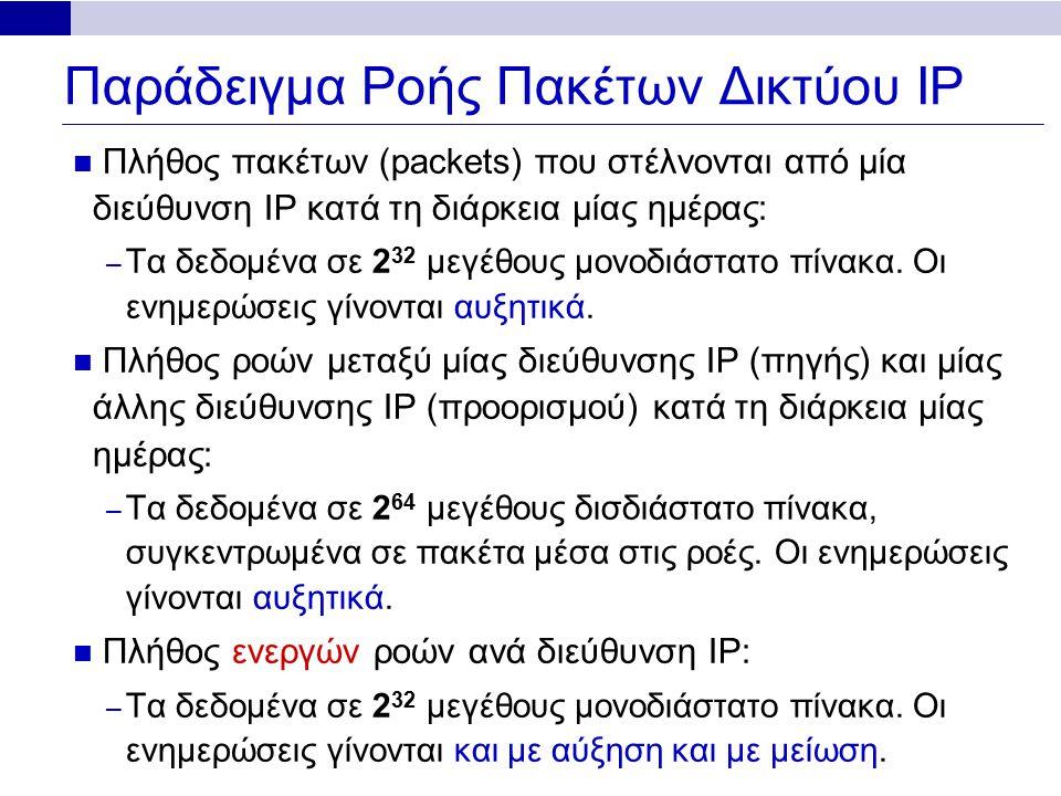 Παράδειγμα Ροής Πακέτων Δικτύου IP Πλήθος πακέτων (packets) που στέλνονται από μία διεύθυνση IP κατά τη διάρκεια μίας ημέρας: – Τα δεδομένα σε 2 32 μεγέθους μονοδιάστατο πίνακα.