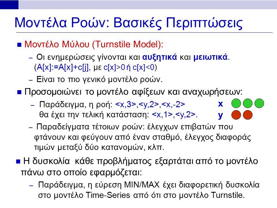 Μοντέλα Ροών: Βασικές Περιπτώσεις Μοντέλο Μύλου (Turnstile Model): – Οι ενημερώσεις γίνονται και αυξητικά και μειωτικά. (A[x]:=A[x]+c[j], με c[x]>0 ή