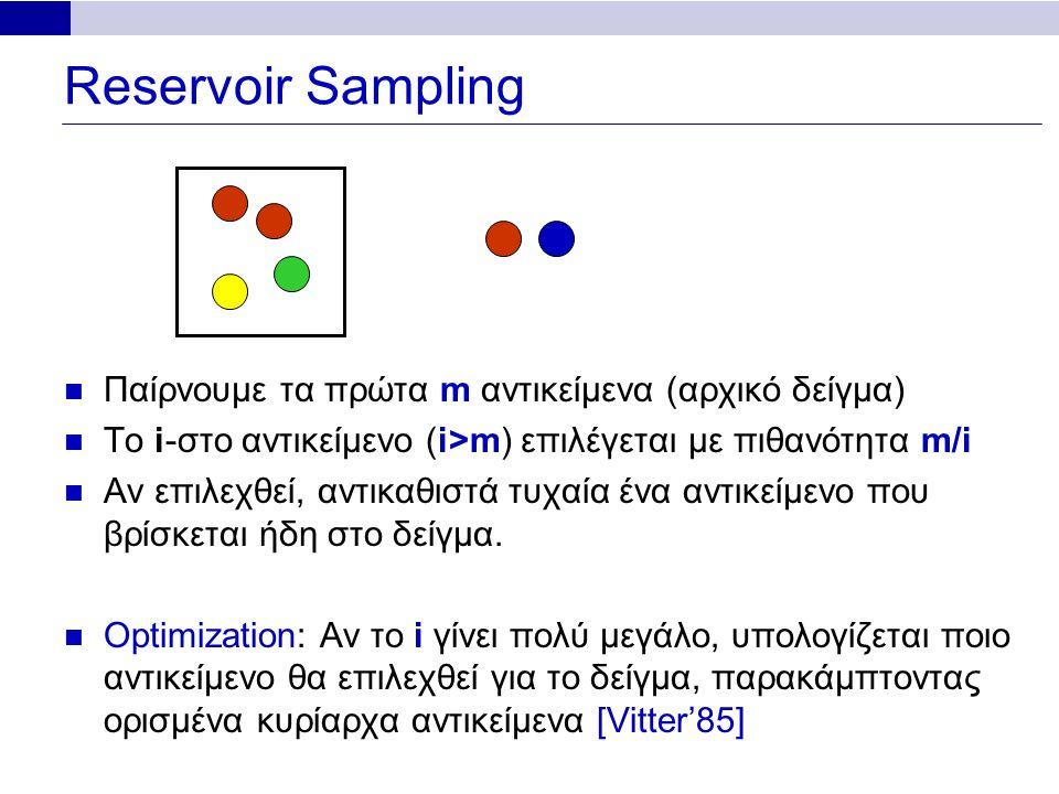 Reservoir Sampling Παίρνουμε τα πρώτα m αντικείμενα (αρχικό δείγμα) Το i-στο αντικείμενο (i>m) επιλέγεται με πιθανότητα m/i Αν επιλεχθεί, αντικαθιστά τυχαία ένα αντικείμενο που βρίσκεται ήδη στο δείγμα.