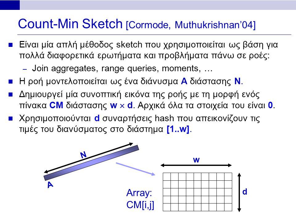 Count-Min Sketch [Cormode, Muthukrishnan'04] Είναι μία απλή μέθοδος sketch που χρησιμοποιείται ως βάση για πολλά διαφορετικά ερωτήματα και προβλήματα πάνω σε ροές: – Join aggregates, range queries, moments, … Η ροή μοντελοποιείται ως ένα διάνυσμα A διάστασης N.