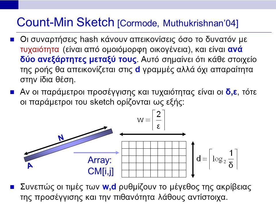 Count-Min Sketch [Cormode, Muthukrishnan'04] Οι συναρτήσεις hash κάνουν απεικονίσεις όσο το δυνατόν με τυχαιότητα (είναι από ομοιόμορφη οικογένεια), και είναι ανά δύο ανεξάρτητες μεταξύ τους.