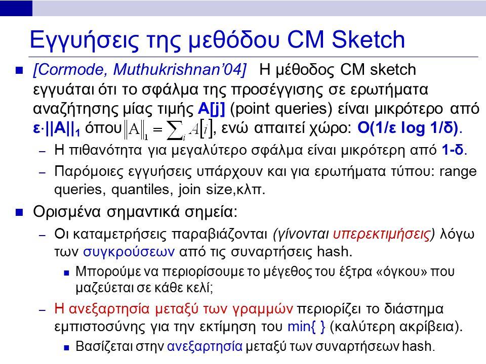 Εγγυήσεις της μεθόδου CM Sketch [Cormode, Muthukrishnan'04] Η μέθοδος CM sketch εγγυάται ότι το σφάλμα της προσέγγισης σε ερωτήματα αναζήτησης μίας τιμής A[j] (point queries) είναι μικρότερο από ε  ||A|| 1 όπου, ενώ απαιτεί χώρο: O(1/ε log 1/δ).
