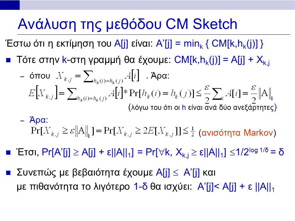 Ανάλυση της μεθόδου CM Sketch Έστω ότι η εκτίμηση του A[j] είναι: A'[j] = min k { CM[k,h k (j)] } Τότε στην k-στη γραμμή θα έχουμε: CM[k,h k (j)] = A[j] + X k,j – όπου.