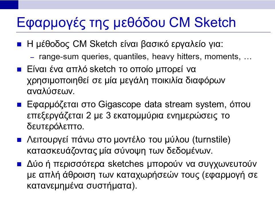 Εφαρμογές της μεθόδου CM Sketch Η μέθοδος CM Sketch είναι βασικό εργαλείο για: – range-sum queries, quantiles, heavy hitters, moments, … Είναι ένα απλό sketch το οποίο μπορεί να χρησιμοποιηθεί σε μία μεγάλη ποικιλία διαφόρων αναλύσεων.