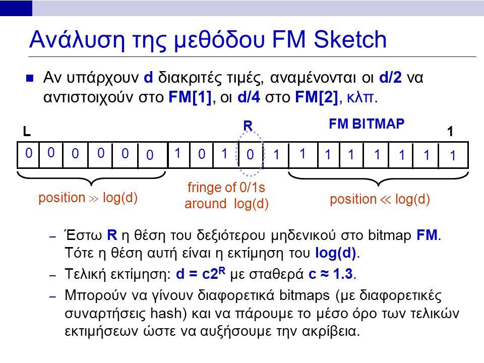 Ανάλυση της μεθόδου FM Sketch Αν υπάρχουν d διακριτές τιμές, αναμένονται οι d/2 να αντιστοιχούν στο FM[1], οι d/4 στο FM[2], κλπ. – Έστω R η θέση του