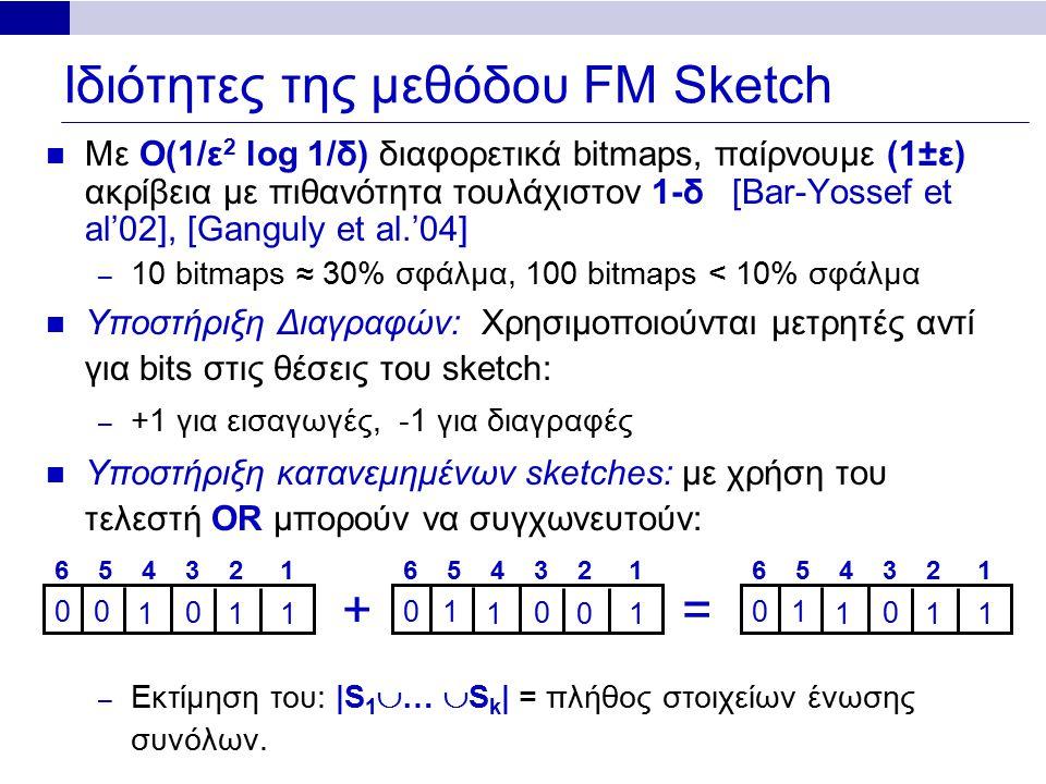 Ιδιότητες της μεθόδου FM Sketch Με O(1/ε 2 log 1/δ) διαφορετικά bitmaps, παίρνουμε (1±ε) ακρίβεια με πιθανότητα τουλάχιστον 1-δ [Bar-Yossef et al'02], [Ganguly et al.'04] – 10 bitmaps ≈ 30% σφάλμα, 100 bitmaps < 10% σφάλμα Υποστήριξη Διαγραφών: Χρησιμοποιούνται μετρητές αντί για bits στις θέσεις του sketch: – +1 για εισαγωγές, -1 για διαγραφές Υποστήριξη κατανεμημένων sketches: με χρήση του τελεστή OR μπορούν να συγχωνευτούν: – Εκτίμηση του: |S 1  …  S k | = πλήθος στοιχείων ένωσης συνόλων.