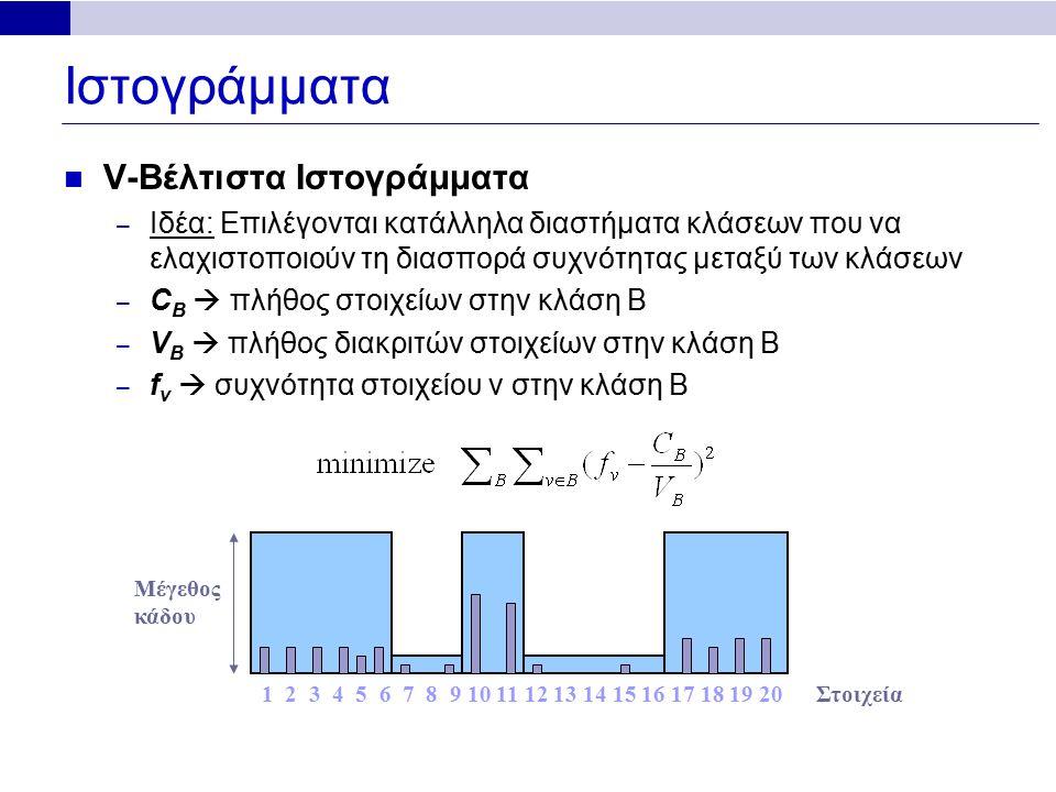 Ιστογράμματα Μέγεθος κάδου Στοιχεία1 2 3 4 5 6 7 8 9 10 11 12 13 14 15 16 17 18 19 20 V-Βέλτιστα Ιστογράμματα – Ιδέα: Επιλέγονται κατάλληλα διαστήματα κλάσεων που να ελαχιστοποιούν τη διασπορά συχνότητας μεταξύ των κλάσεων – C B  πλήθος στοιχείων στην κλάση B – V B  πλήθος διακριτών στοιχείων στην κλάση B – f v  συχνότητα στοιχείου v στην κλάση B