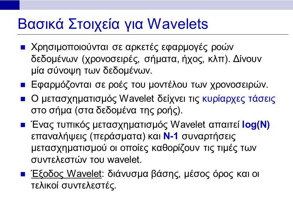 Βασικά Στοιχεία για Wavelets Χρησιμοποιούνται σε αρκετές εφαρμογές ροών δεδομένων (χρονοσειρές, σήματα, ήχος, κλπ). Δίνουν μία σύνοψη των δεδομένων. Ε