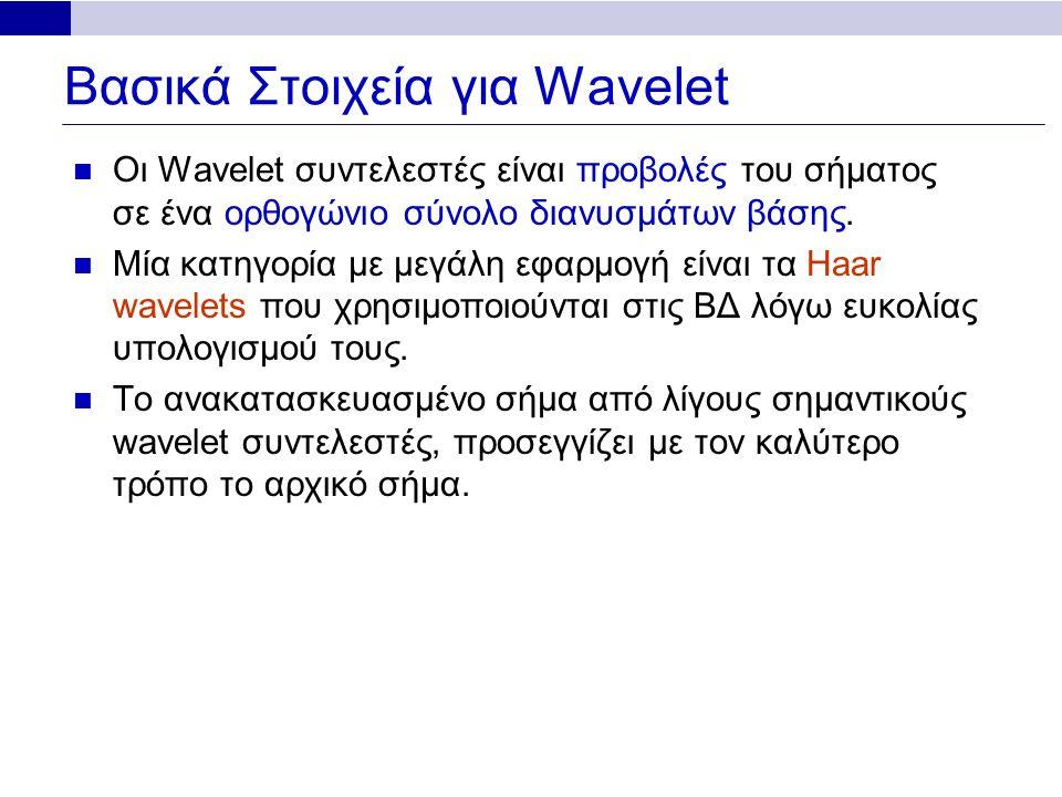 Βασικά Στοιχεία για Wavelet Οι Wavelet συντελεστές είναι προβολές του σήματος σε ένα ορθογώνιο σύνολο διανυσμάτων βάσης. Μία κατηγορία με μεγάλη εφαρμ