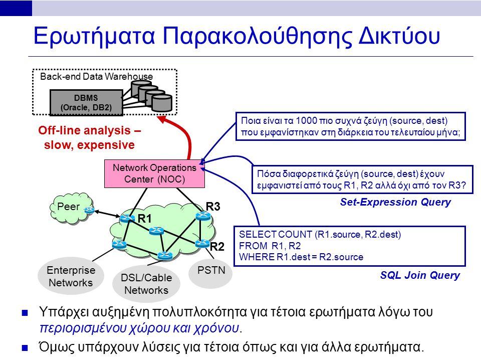 Ανάλυση Ροής Δεδομένων σε πραγματικό χρόνο Πρέπει να επεξεργαστούμε τις ροές δικτύων σε πραγματικό χρόνο και με μία μόνο ανάγνωση των δεδομένων τους.