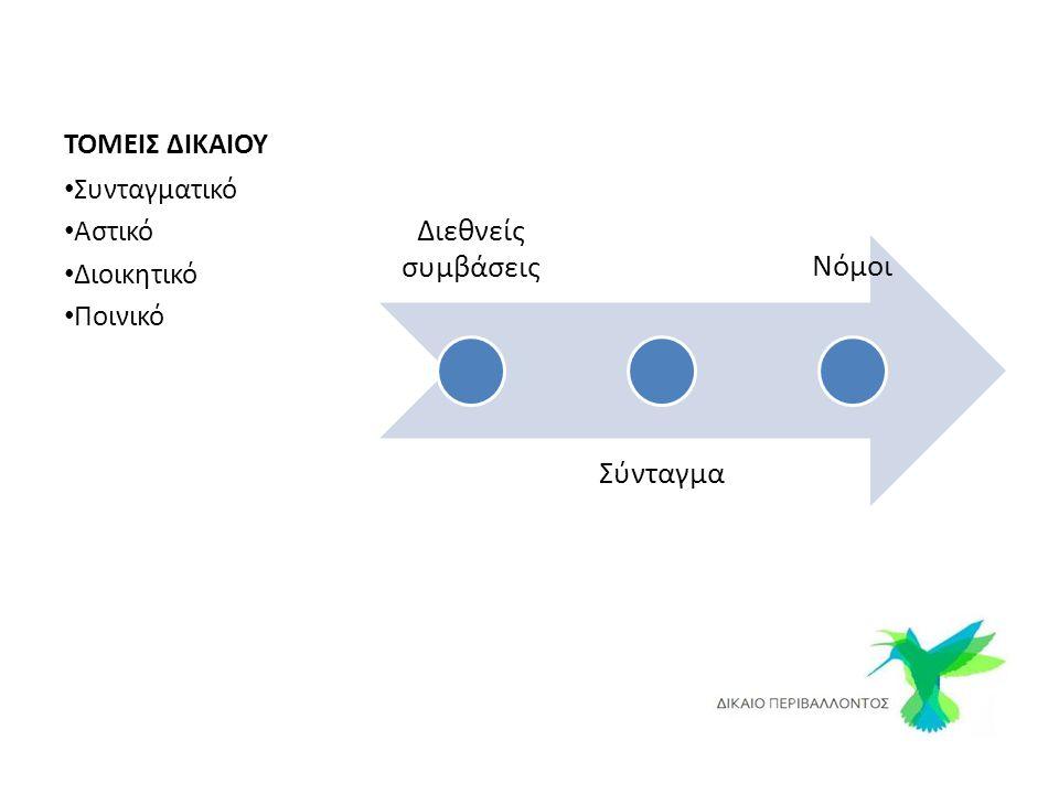 43% των προστατευόμενων κοινοτικών ειδών (σε σύνολο ειδών) εμφανίζονται στην Ελλάδα 64% σε είδη προστατευόμενων πτηνών 41% σε είδη ερπετών 40% σε τύπους οικοτόπων 62% σε είδη φυτών προτεραιότητας προστασίας Το 80% των θαλάσσιων οικοτόπων/ενδιαιτημάτων του Παραρτήματος Ι της Οδηγίας 92/43/ΕΟΚ, που απαντώνται στην Ελλάδα και προστατεύονται από την Οδηγία, βρίσκονται σε μη ικανοποιητική ή σε ανεπαρκή κατάσταση διατήρησης.