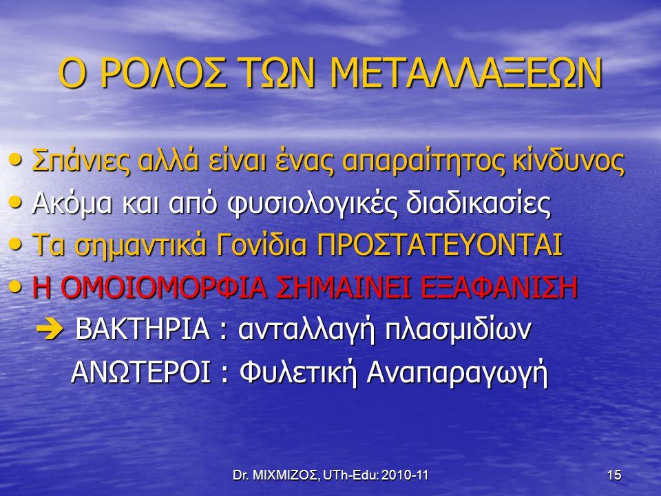 Dr.ΜΙΧΜΙΖΟΣ, UTh-Edu: 2010-1116 ΕΞΕΛΙΞΗ 2+1 ΔΥΝΑΜΕΙΣ: 2+1 ΔΥΝΑΜΕΙΣ: Ι.