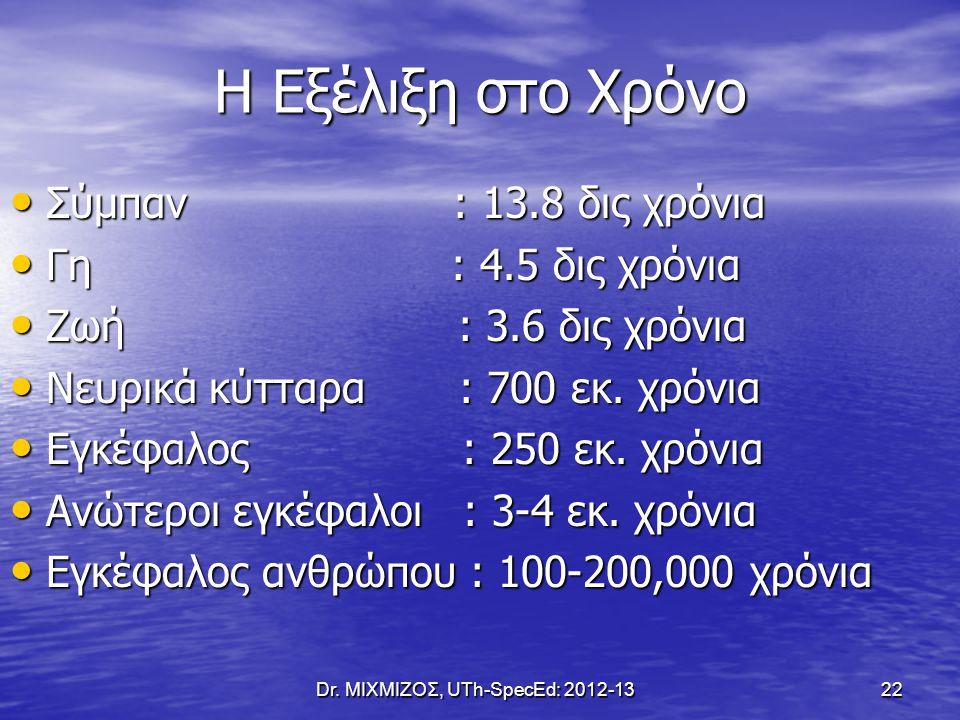 Η Εξέλιξη στο Χρόνο Σύμπαν : 13.8 δις χρόνια Σύμπαν : 13.8 δις χρόνια Γη : 4.5 δις χρόνια Γη : 4.5 δις χρόνια Ζωή : 3.6 δις χρόνια Ζωή : 3.6 δις χρόνι