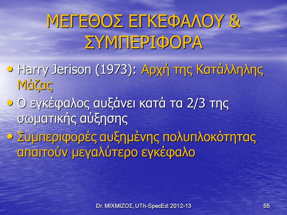 ΜΕΓΕΘΟΣ ΕΓΚΕΦΑΛΟΥ & ΣΥΜΠΕΡΙΦΟΡΑ Harry Jerison (1973): Αρχή της Κατάλληλης Μάζας Harry Jerison (1973): Αρχή της Κατάλληλης Μάζας Ο εγκέφαλος αυξάνει κα