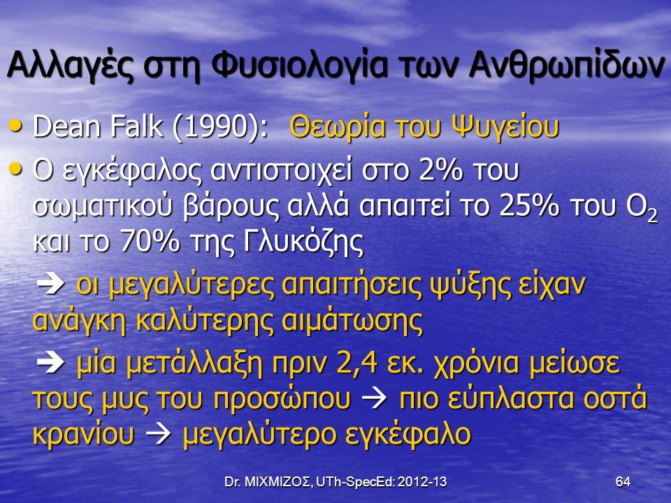 Αλλαγές στη Φυσιολογία των Ανθρωπίδων Dean Falk (1990): Θεωρία του Ψυγείου Dean Falk (1990): Θεωρία του Ψυγείου Ο εγκέφαλος αντιστοιχεί στο 2% του σωμ