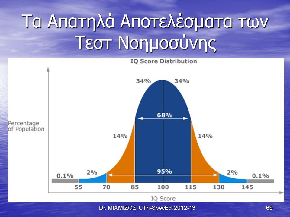 Τα Απατηλά Αποτελέσματα των Τεστ Νοημοσύνης Dr. ΜΙΧΜΙΖΟΣ, UTh-SpecEd: 2012-13 69
