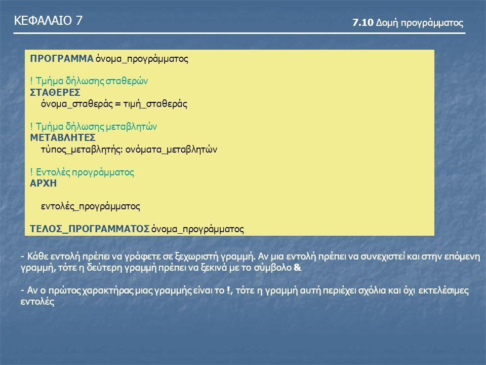 ΚΕΦΑΛΑΙΟ 7 7.10 Δομή προγράμματος ΠΡΟΓΡΑΜΜΑ όνομα_προγράμματος ! Τμήμα δήλωσης σταθερών ΣΤΑΘΕΡΕΣ όνομα_σταθεράς = τιμή_σταθεράς ! Τμήμα δήλωσης μεταβλ