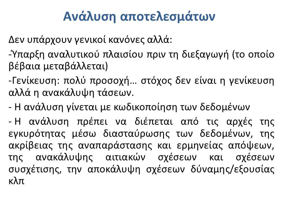 Περαιτέρω διάβασμα Ιωσηφίδης, Θ.(2005).