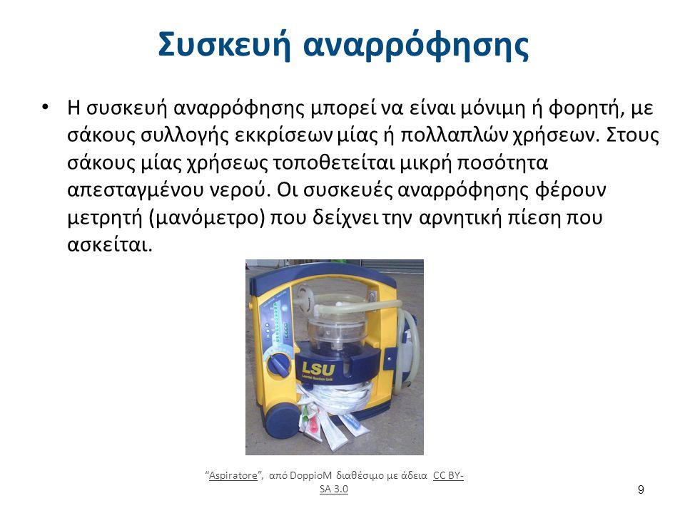 Συσκευή αναρρόφησης Η συσκευή αναρρόφησης μπορεί να είναι μόνιμη ή φορητή, με σάκους συλλογής εκκρίσεων μίας ή πολλαπλών χρήσεων. Στους σάκους μίας χρ